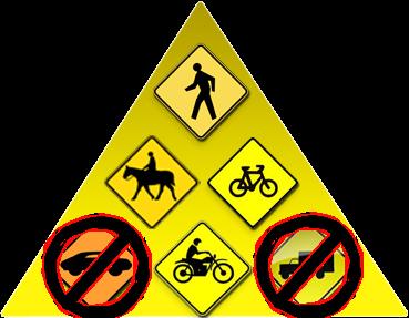 SafetyPyramid